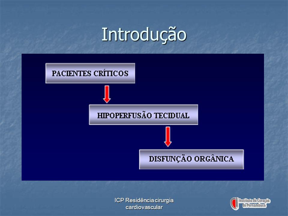 ICP Residência cirurgia cardiovascular Introdução