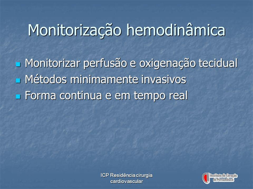Monitorização hemodinâmica Monitorizar perfusão e oxigenação tecidual Monitorizar perfusão e oxigenação tecidual Métodos minimamente invasivos Métodos