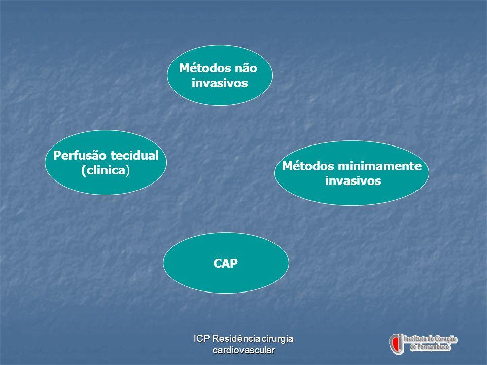 ICP Residência cirurgia cardiovascular Perfusão tecidual (clinica) Métodos não invasivos Métodos minimamente invasivos CAP