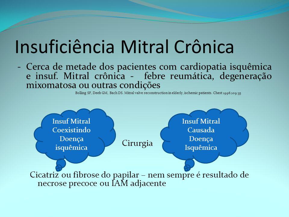Insuficiência Mitral Crônica -Cerca de metade dos pacientes com cardiopatia isquêmica e insuf. Mitral crônica - febre reumática, degeneração mixomatos