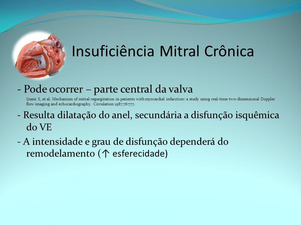 Insuficiência Mitral Crônica - Pode ocorrer – parte central da valva - Izumi S, et al. Mechanism of mitral regurgitation in patients with myocardial i