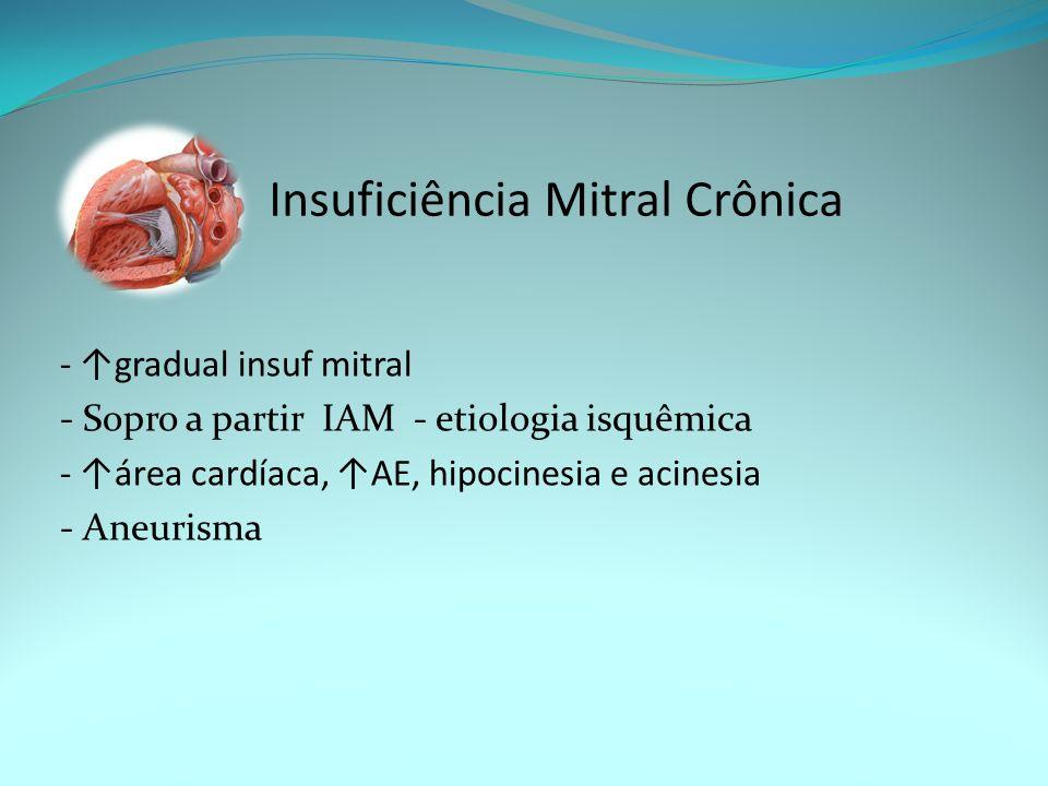Insuficiência Mitral Crônica - gradual insuf mitral - Sopro a partir IAM - etiologia isquêmica - área cardíaca, AE, hipocinesia e acinesia - Aneurisma