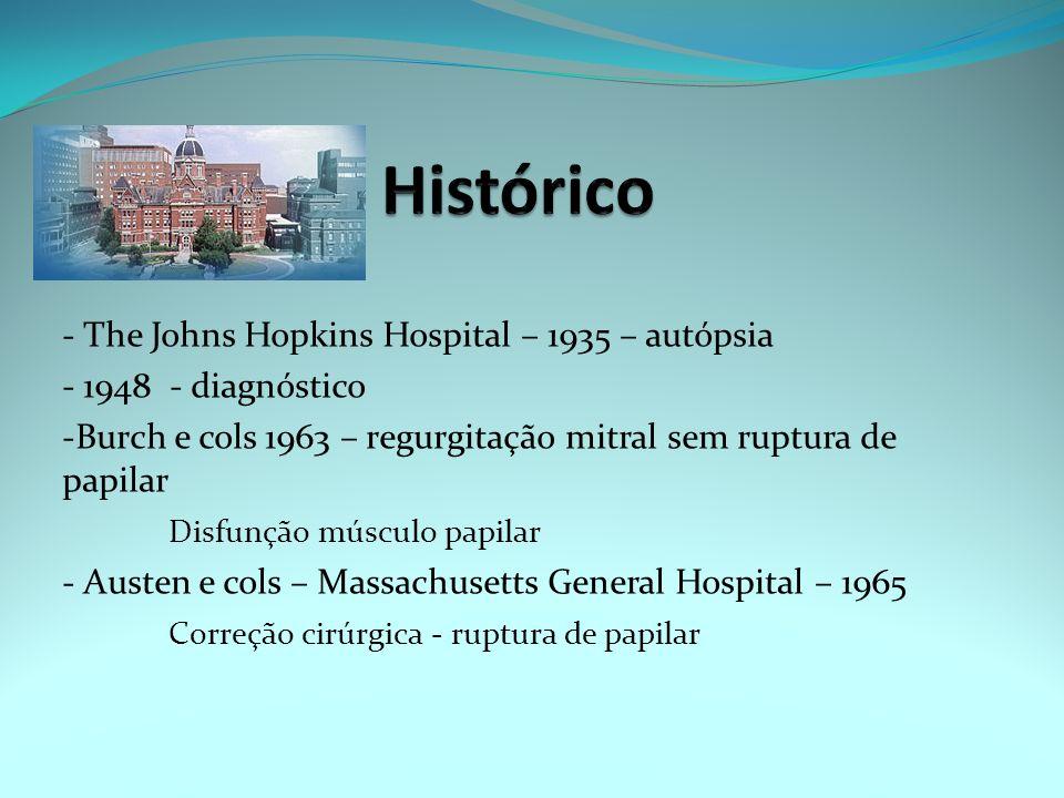 - The Johns Hopkins Hospital – 1935 – autópsia - 1948 - diagnóstico -Burch e cols 1963 – regurgitação mitral sem ruptura de papilar Disfunção músculo
