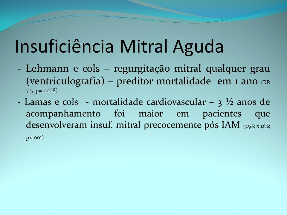 Insuficiência Mitral Aguda - Lehmann e cols – regurgitação mitral qualquer grau (ventriculografia) – preditor mortalidade em 1 ano (RR 7.5; p=.0008) -