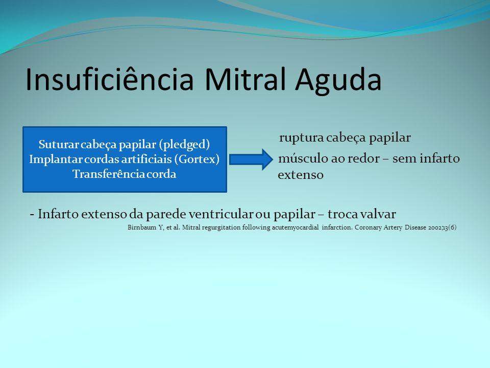 Insuficiência Mitral Aguda ruptura cabeça papilar músculo ao redor – sem infarto extenso - Infarto extenso da parede ventricular ou papilar – troca va