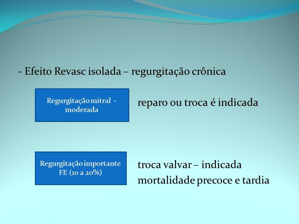 - Efeito Revasc isolada – regurgitação crônica reparo ou troca é indicada troca valvar – indicada mortalidade precoce e tardia Regurgitação mitral - m