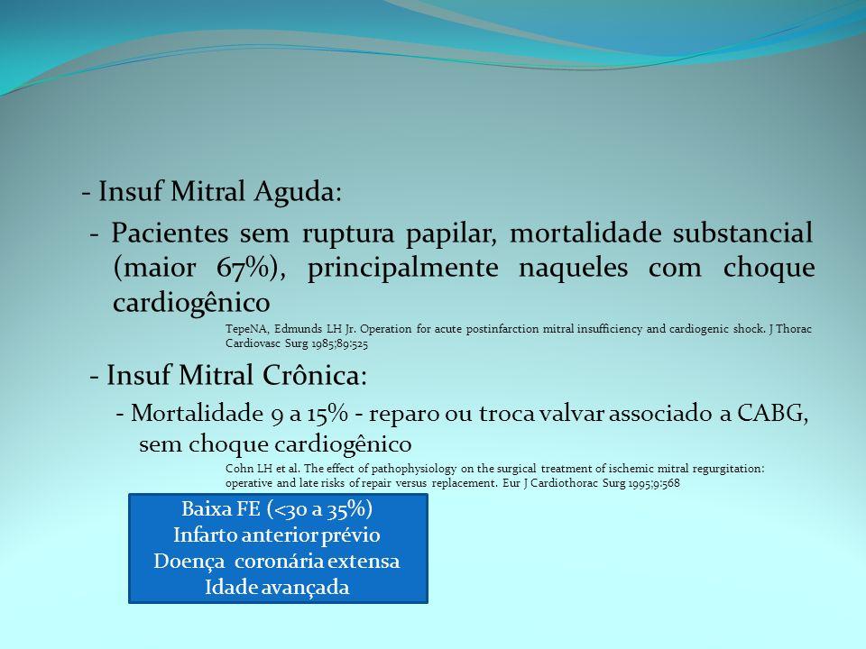 - Insuf Mitral Aguda: - Pacientes sem ruptura papilar, mortalidade substancial (maior 67%), principalmente naqueles com choque cardiogênico TepeNA, Ed