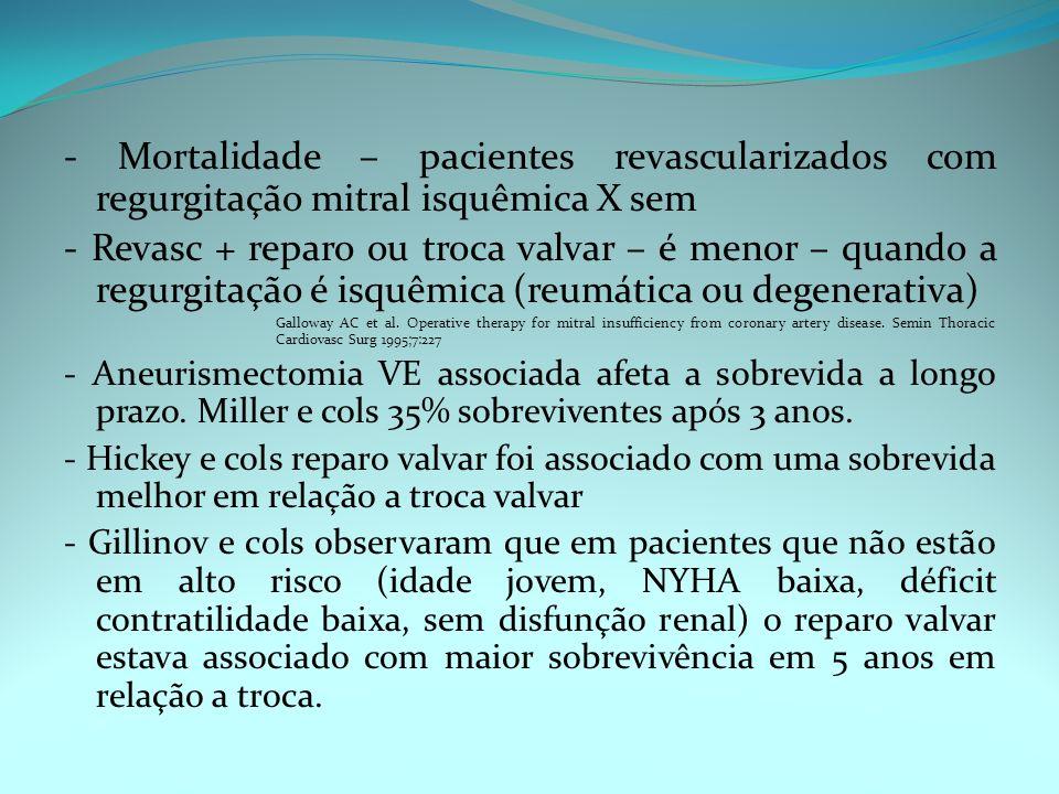 - Mortalidade – pacientes revascularizados com regurgitação mitral isquêmica X sem - Revasc + reparo ou troca valvar – é menor – quando a regurgitação
