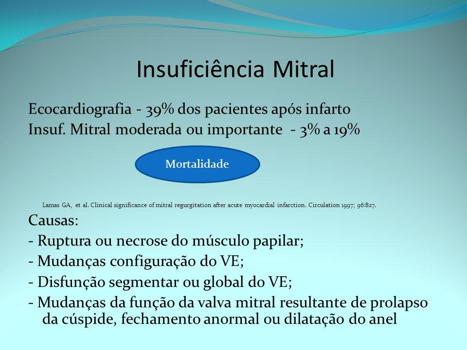 Insuficiência Mitral Ecocardiografia - 39% dos pacientes após infarto Insuf. Mitral moderada ou importante - 3% a 19% Lamas GA, et al. Clinical signif