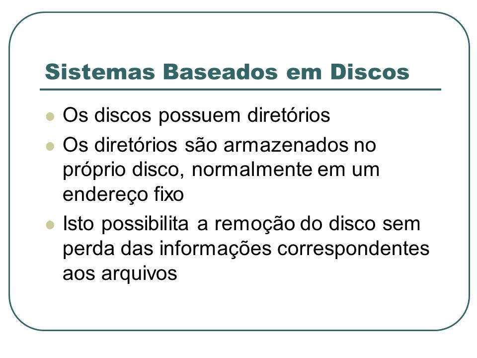Sistemas Baseados em Discos Os discos possuem diretórios Os diretórios são armazenados no próprio disco, normalmente em um endereço fixo Isto possibil