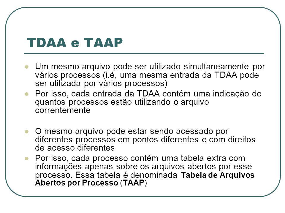 TDAA e TAAP Um mesmo arquivo pode ser utilizado simultaneamente por vários processos (i.é, uma mesma entrada da TDAA pode ser utilizada por vários pro