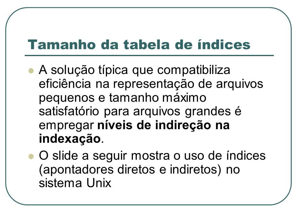 Tamanho da tabela de índices A solução típica que compatibiliza eficiência na representação de arquivos pequenos e tamanho máximo satisfatório para ar