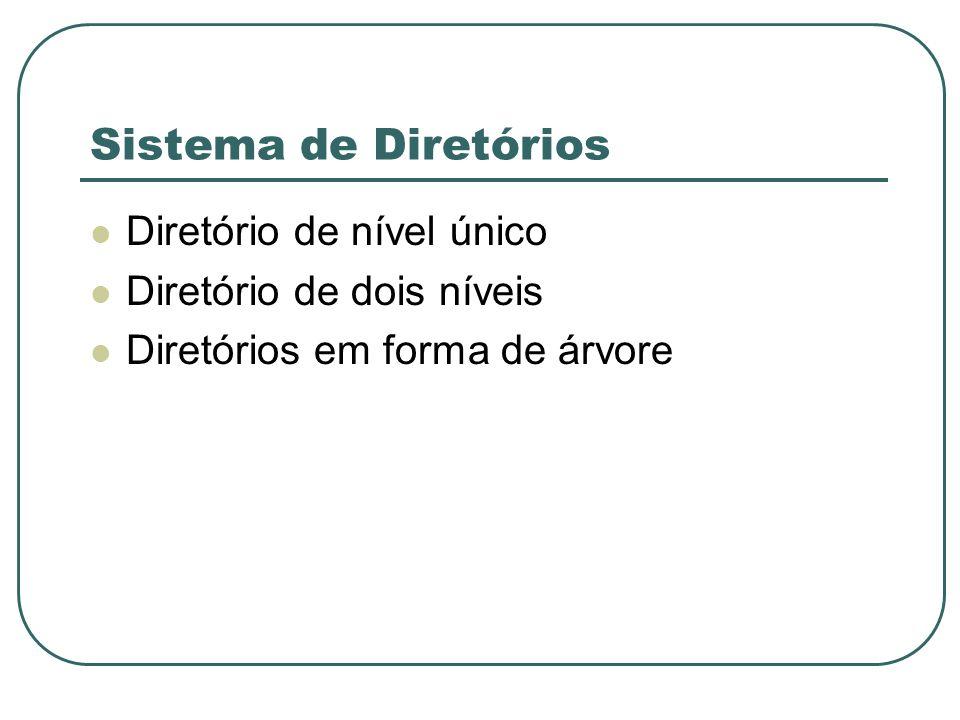 Sistema de Diretórios Diretório de nível único Diretório de dois níveis Diretórios em forma de árvore