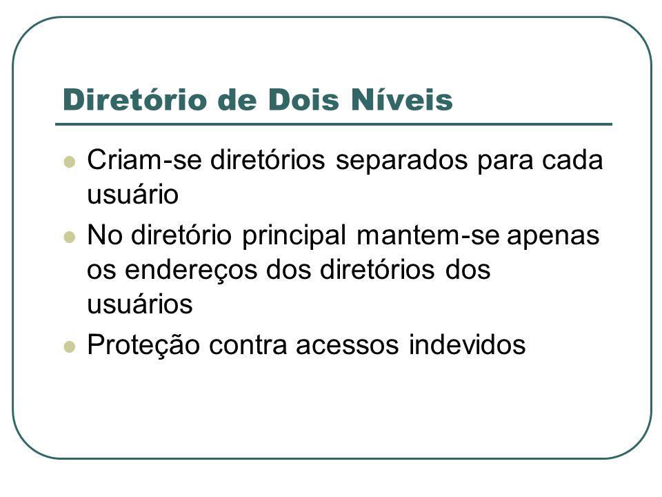 Diretório de Dois Níveis Criam-se diretórios separados para cada usuário No diretório principal mantem-se apenas os endereços dos diretórios dos usuár