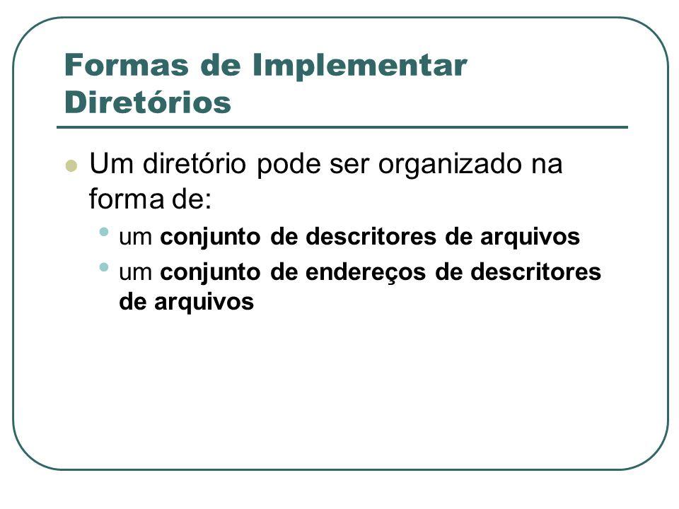 Formas de Implementar Diretórios Um diretório pode ser organizado na forma de: um conjunto de descritores de arquivos um conjunto de endereços de desc
