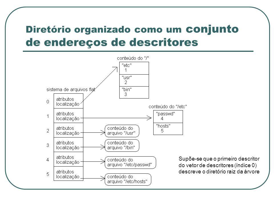 Diretório organizado como um conjunto de endereços de descritores Supõe-se que o primeiro descritor do vetor de descritores (índice 0) descreve o dire