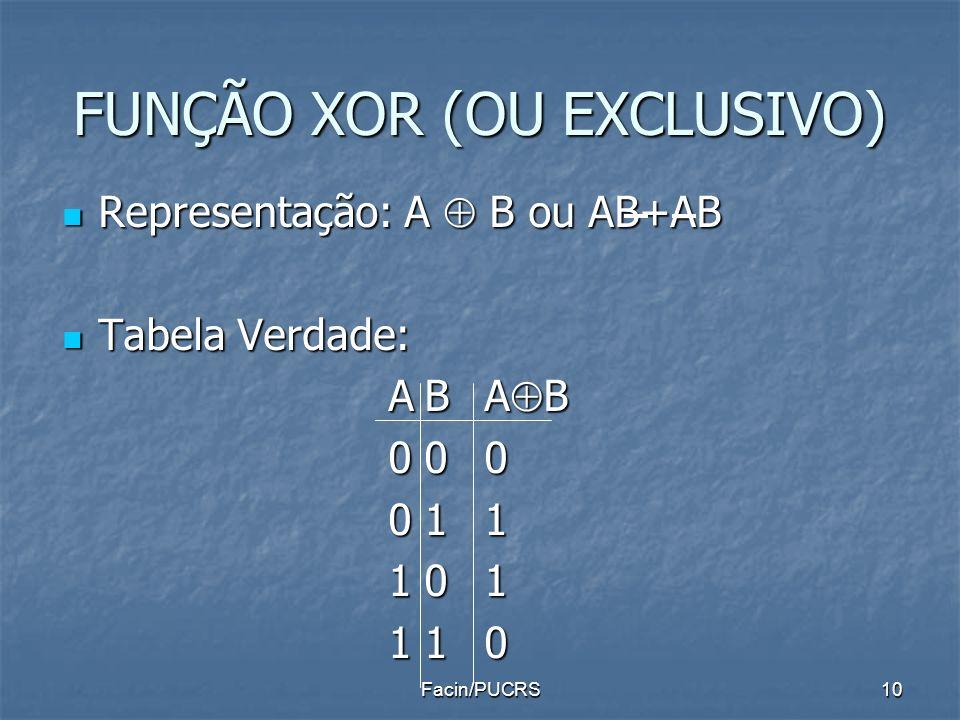 FUNÇÃO XOR (OU EXCLUSIVO) Representação: A B ou AB+AB Representação: A B ou AB+AB Tabela Verdade: Tabela Verdade: ABA B 000 011 101 110 10Facin/PUCRS