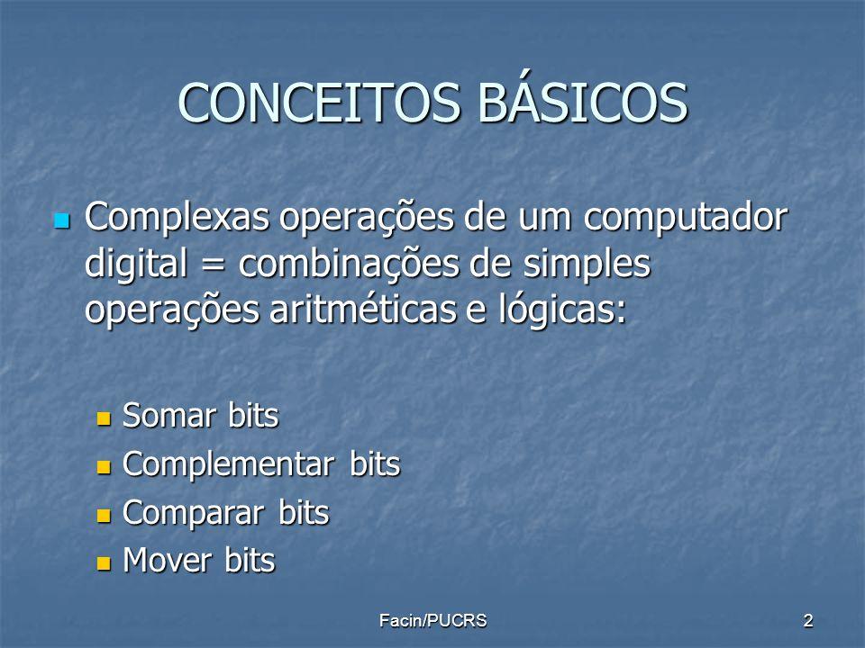 CONCEITOS BÁSICOS Complexas operações de um computador digital = combinações de simples operações aritméticas e lógicas: Complexas operações de um com