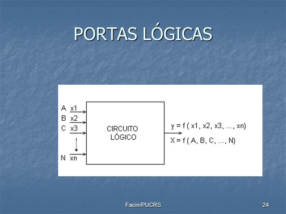 PORTAS LÓGICAS 24Facin/PUCRS