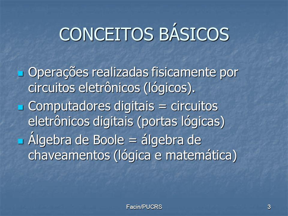 CONCEITOS BÁSICOS Operações realizadas fisicamente por circuitos eletrônicos (lógicos). Operações realizadas fisicamente por circuitos eletrônicos (ló