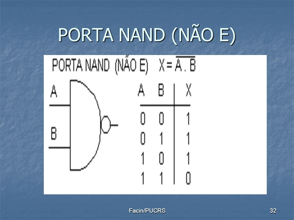 PORTA NAND (NÃO E) 32Facin/PUCRS