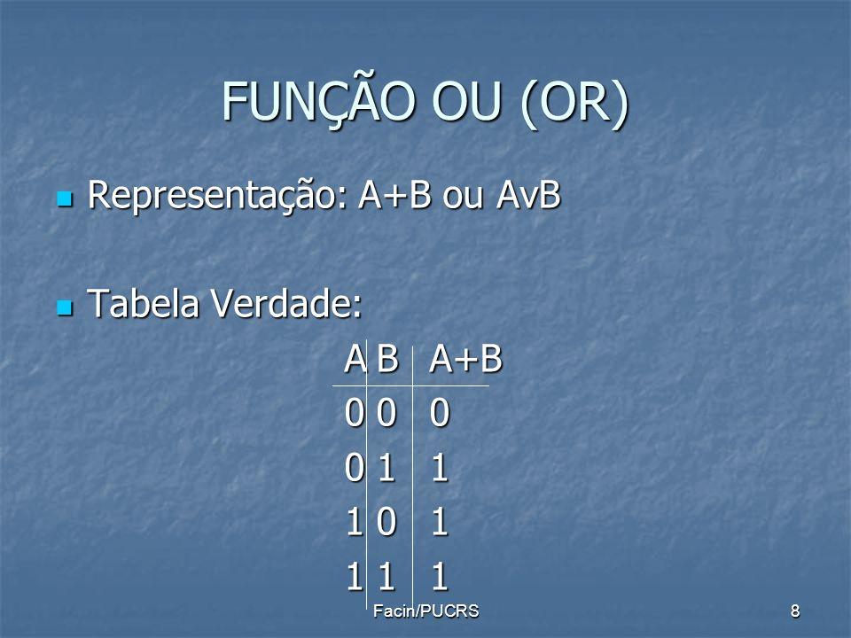 FUNÇÃO OU (OR) Representação: A+B ou AvB Representação: A+B ou AvB Tabela Verdade: Tabela Verdade: ABA+B 000 011 101 111 8Facin/PUCRS