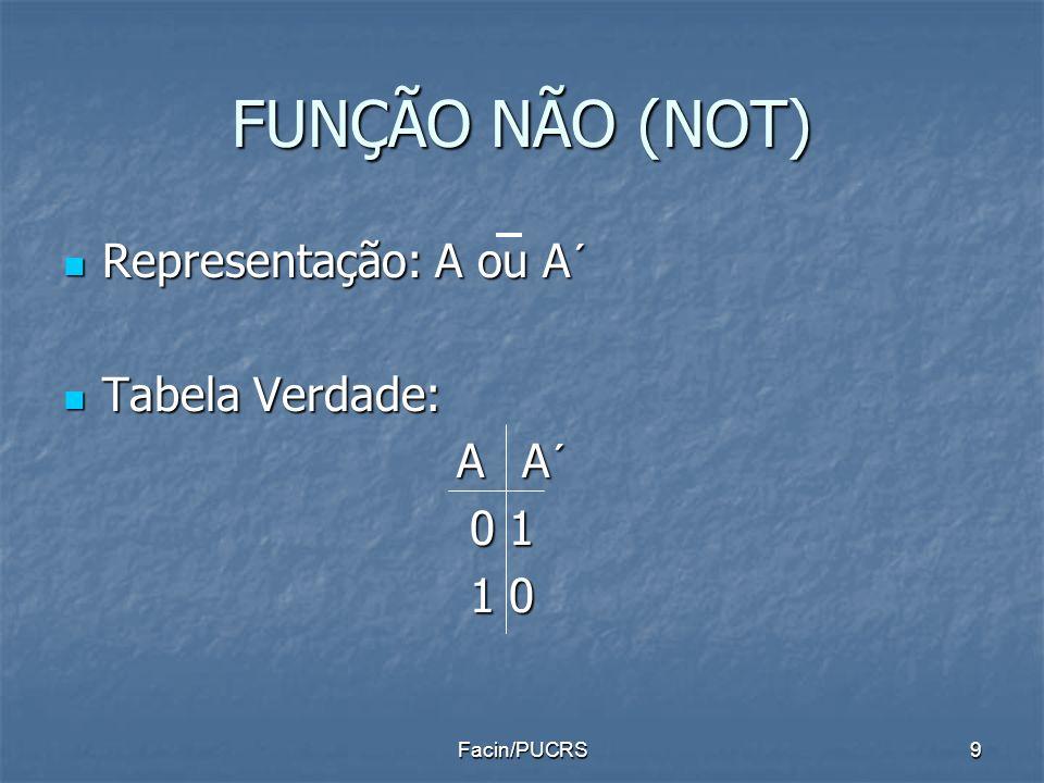 FUNÇÃO NÃO (NOT) Representação: A ou A´ Representação: A ou A´ Tabela Verdade: Tabela Verdade: A A´ 01 10 9Facin/PUCRS