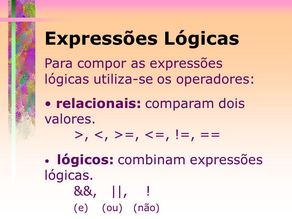 Expressões Lógicas Operadores relacionais Exemplos: > maior que 3>2 1>3 a>d < menor que 3<3 5<10 >= maior ou igual 3>=3 3>=7 <= menor ou igual 4<=16 A<=A != diferente 4!=5 a != A == igual 5==5 c == C Obs: Strings não são comparados através de operadores relacionais.