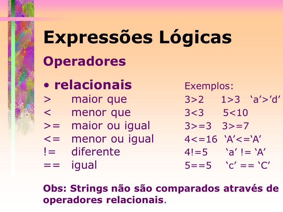Expressões Lógicas Operadores relacionais Exemplos: > maior que 3>2 1>3 a>d < menor que 3<3 5<10 >= maior ou igual 3>=3 3>=7 <= menor ou igual 4<=16 A