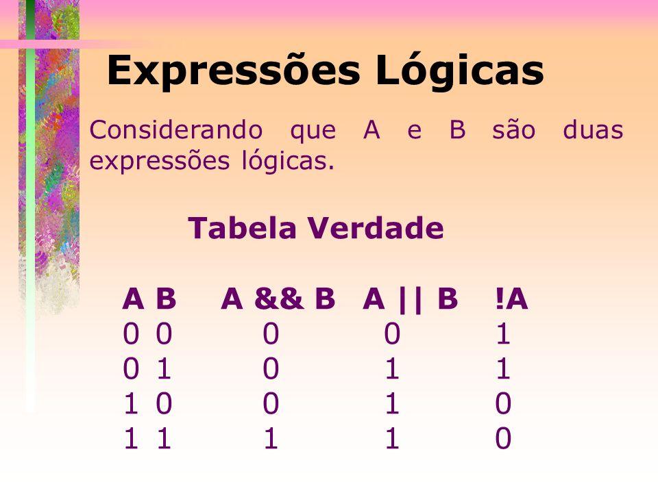 Operadores Lógicos !A : inverte o valor lógico de A A && B: para resultar 1 (V) exige que as expressões A e B sejam verdadeiras ao mesmo tempo.
