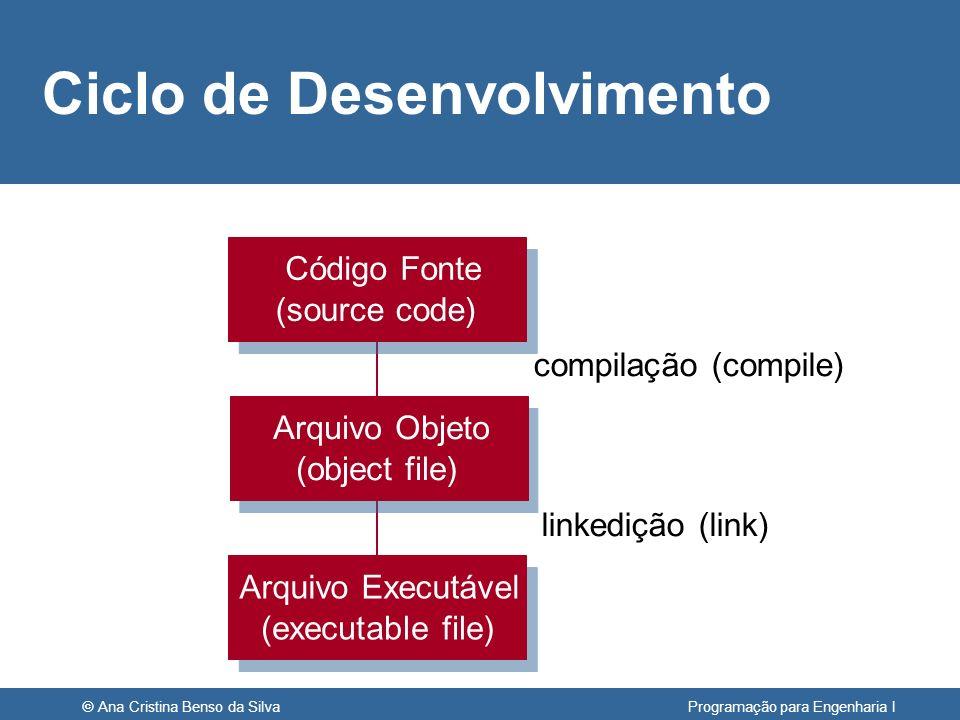 © Ana Cristina Benso da Silva Programação para Engenharia I Ciclo de Desenvolvimento compilação (compile) linkedição (link) Arquivo Executável (execut