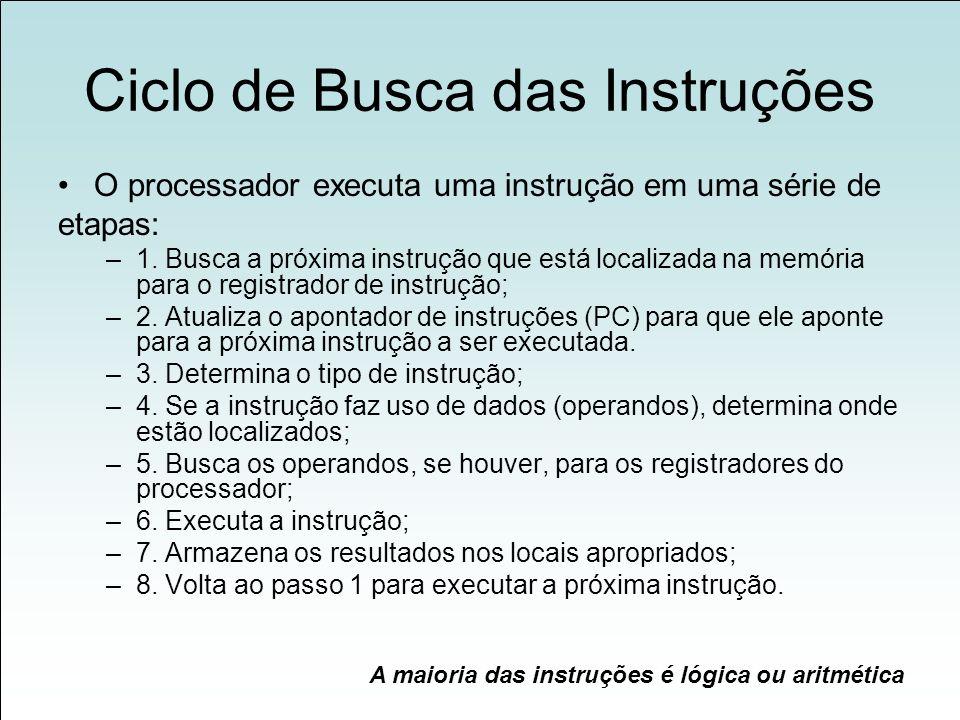 Ciclo de Busca das Instruções O processador executa uma instrução em uma série de etapas: –1. Busca a próxima instrução que está localizada na memória