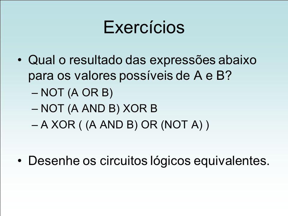 Exercícios Qual o resultado das expressões abaixo para os valores possíveis de A e B? –NOT (A OR B) –NOT (A AND B) XOR B –A XOR ( (A AND B) OR (NOT A)