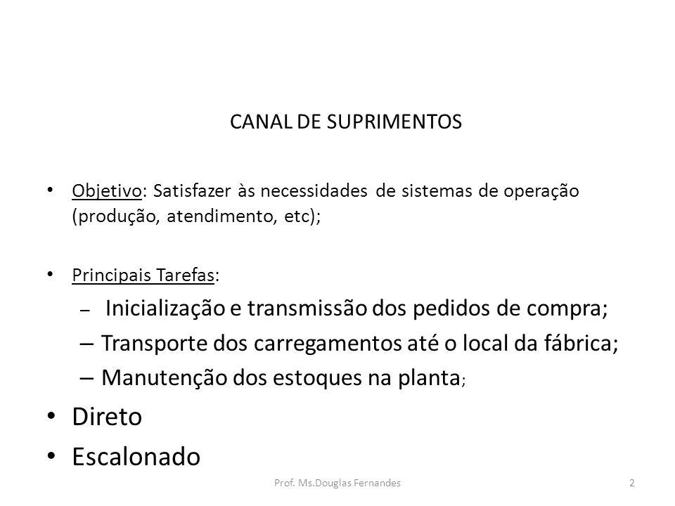 Canais de distribuição de consumo Canal 2 Canal 3 Consumidor Cana l 4 Varejista Canal 1 Fabricante Consumidor Varejista Atacadista Atraves- sador 3Prof.