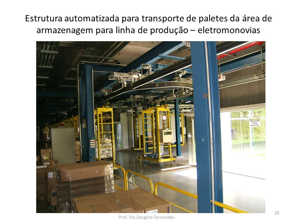 Estrutura automatizada para transporte de paletes da área de armazenagem para linha de produção – eletromonovias 26 Prof.