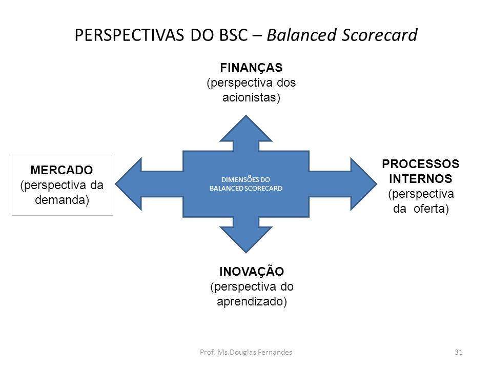 PERSPECTIVAS DO BSC – Balanced Scorecard DIMENSÕES DO BALANCED SCORECARD MERCADO (perspectiva da demanda) INOVAÇÃO (perspectiva do aprendizado) PROCESSOS INTERNOS (perspectiva da oferta) FINANÇAS (perspectiva dos acionistas) 31Prof.
