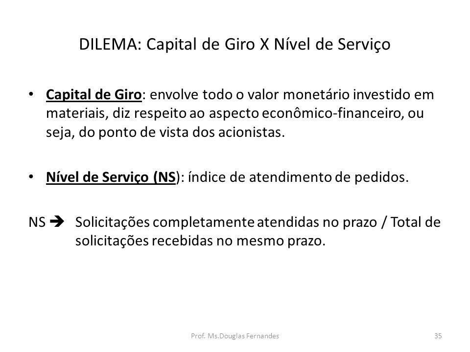 DILEMA: Capital de Giro X Nível de Serviço Capital de Giro: envolve todo o valor monetário investido em materiais, diz respeito ao aspecto econômico-financeiro, ou seja, do ponto de vista dos acionistas.
