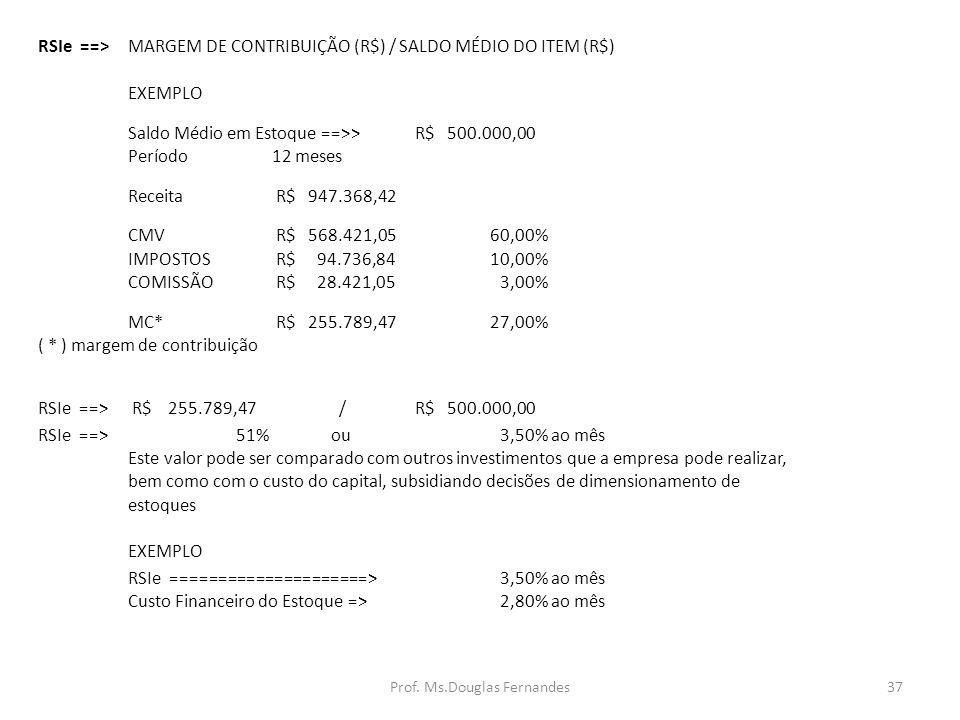 RSIe ==>MARGEM DE CONTRIBUIÇÃO (R$) / SALDO MÉDIO DO ITEM (R$) EXEMPLO Saldo Médio em Estoque ==>> R$ 500.000,00 Período12 meses Receita R$ 947.368,42 CMV R$ 568.421,0560,00% IMPOSTOS R$ 94.736,8410,00% COMISSÃO R$ 28.421,053,00% MC* R$ 255.789,4727,00% ( * ) margem de contribuição RSIe ==> R$ 255.789,47 / R$ 500.000,00 RSIe ==>51%ou3,50%ao mês Este valor pode ser comparado com outros investimentos que a empresa pode realizar, bem como com o custo do capital, subsidiando decisões de dimensionamento de estoques EXEMPLO RSIe =====================>3,50%ao mês Custo Financeiro do Estoque =>2,80%ao mês 37Prof.