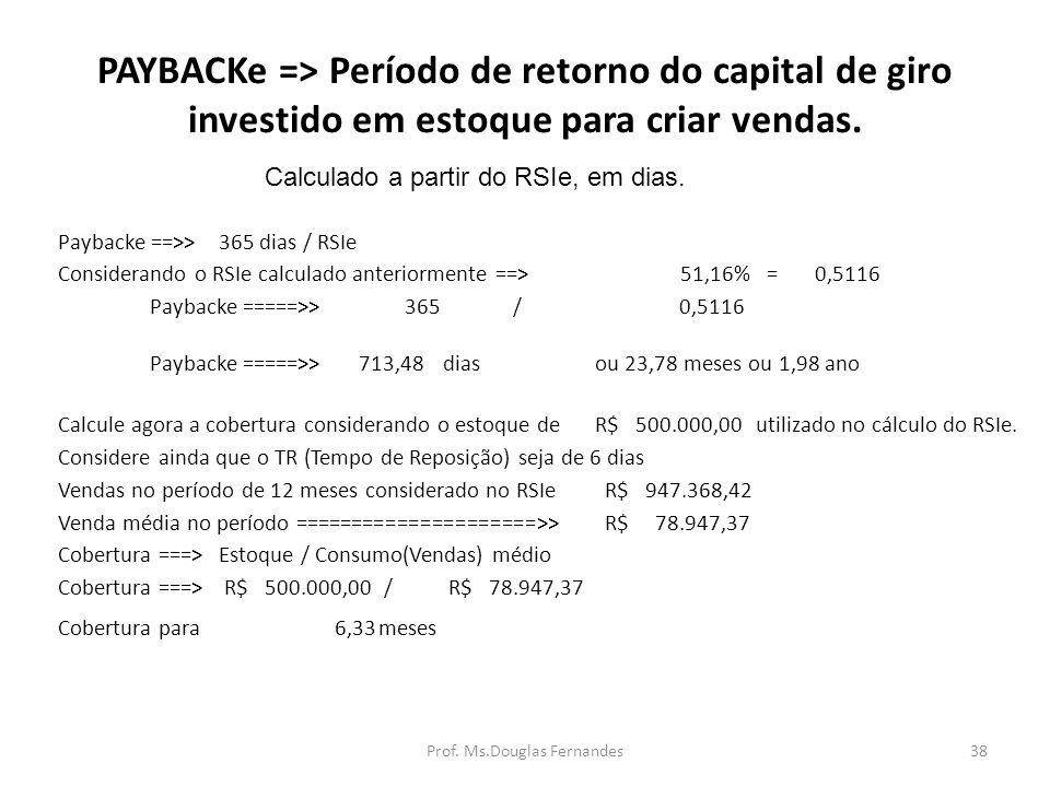 PAYBACKe => Período de retorno do capital de giro investido em estoque para criar vendas.
