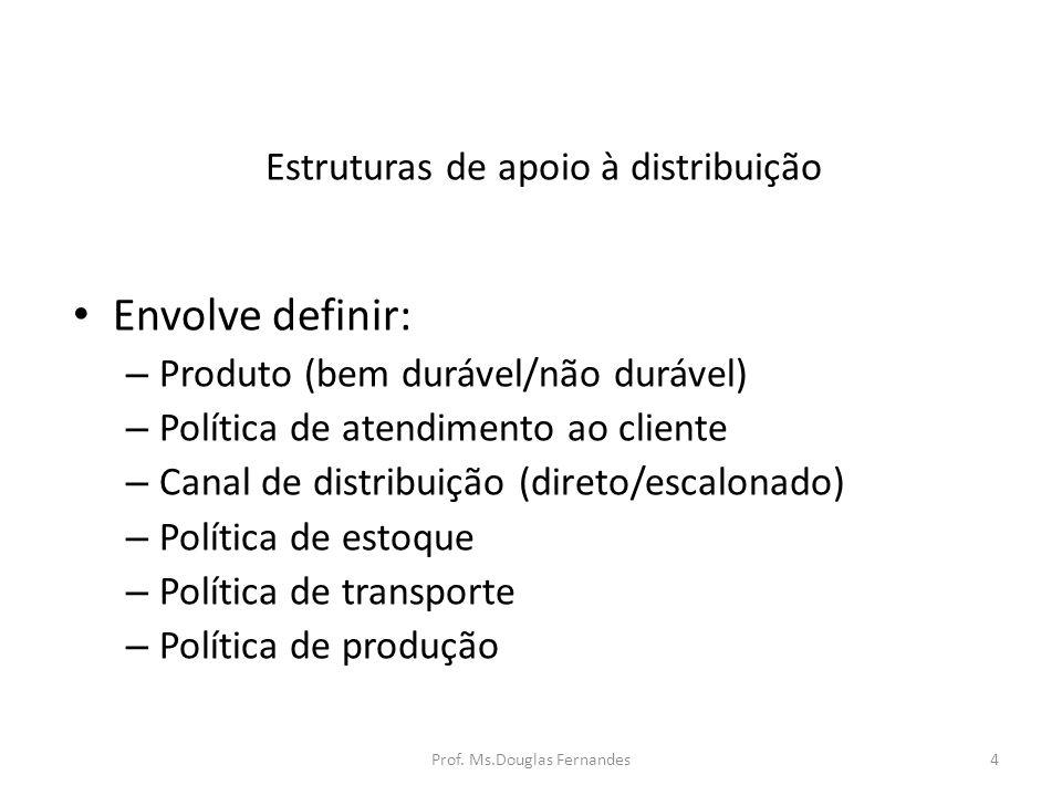 Estruturas de apoio à distribuição Envolve definir: – Produto (bem durável/não durável) – Política de atendimento ao cliente – Canal de distribuição (direto/escalonado) – Política de estoque – Política de transporte – Política de produção 4Prof.