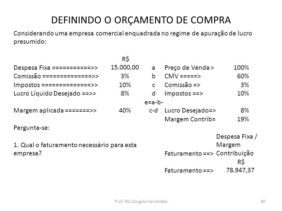 DEFININDO O ORÇAMENTO DE COMPRA Considerando uma empresa comercial enquadrada no regime de apuração de lucro presumido: Despesa Fixa ===========>> R$ 15.000,00aPreço de Venda >100% Comissão ==============>>3%bCMV =====>60% Impostos ==============>>10%cComissão =>3% Lucro Líquido Desejado ==>>8%dImpostos ==>10% Margem aplicada =======>>40% e=a-b- c-dLucro Desejado=>8% Margem Contrib=19% Pergunta-se: 1.