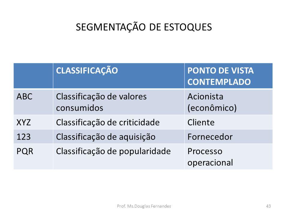 SEGMENTAÇÃO DE ESTOQUES CLASSIFICAÇÃOPONTO DE VISTA CONTEMPLADO ABCClassificação de valores consumidos Acionista (econômico) XYZClassificação de criticidadeCliente 123Classificação de aquisiçãoFornecedor PQRClassificação de popularidadeProcesso operacional 43Prof.