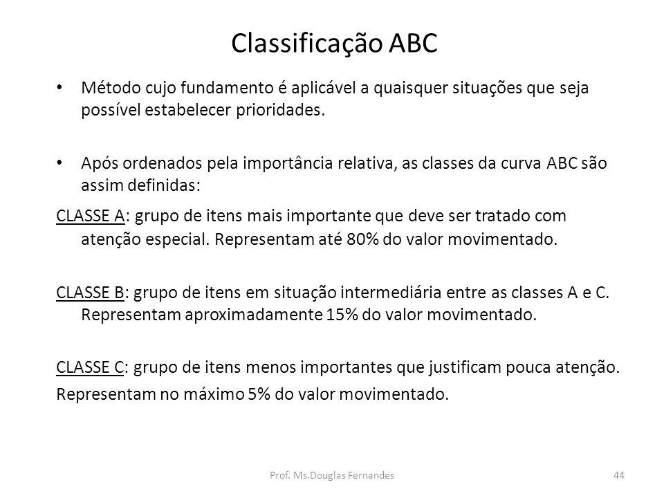 44 Classificação ABC Método cujo fundamento é aplicável a quaisquer situações que seja possível estabelecer prioridades.