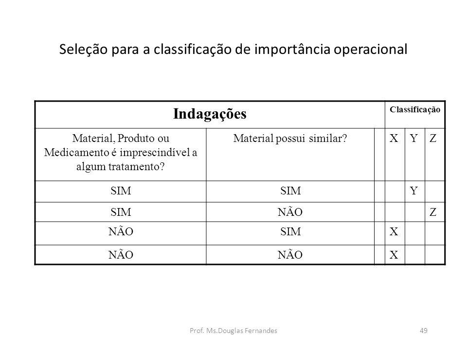 49 Seleção para a classificação de importância operacional Indagações Classificação Material, Produto ou Medicamento é imprescindível a algum tratamento.