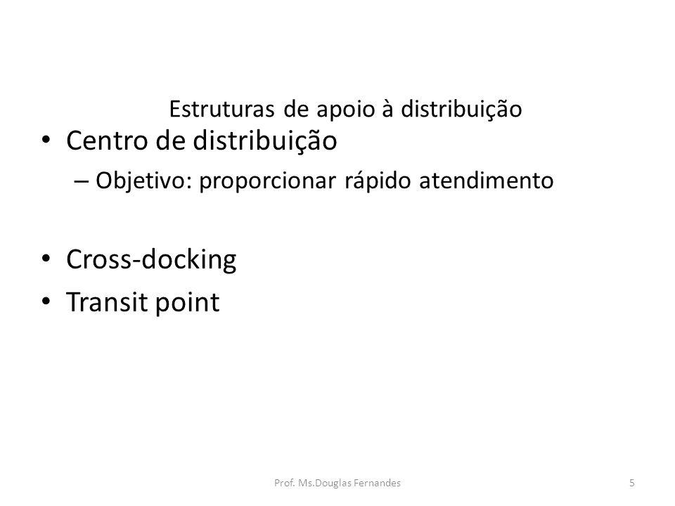 Estruturas de apoio à distribuição Centro de distribuição – Objetivo: proporcionar rápido atendimento Cross-docking Transit point 5Prof.