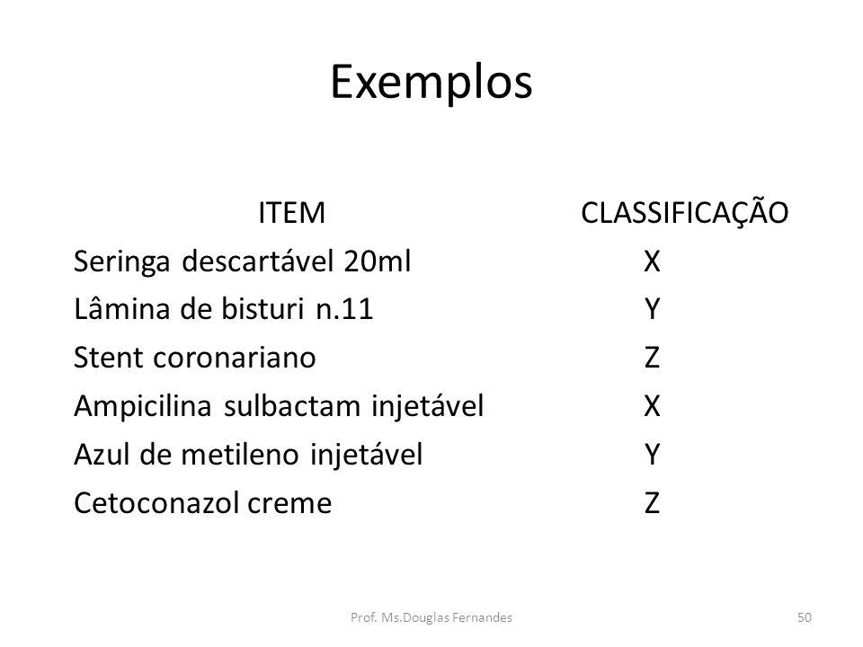 50 Exemplos ITEM Seringa descartável 20ml Lâmina de bisturi n.11 Stent coronariano Ampicilina sulbactam injetável Azul de metileno injetável Cetoconazol creme CLASSIFICAÇÃO X Y Z X Y Z Prof.