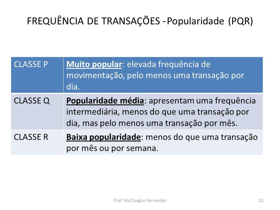 FREQUÊNCIA DE TRANSAÇÕES -Popularidade (PQR) CLASSE PMuito popular: elevada frequência de movimentação, pelo menos uma transação por dia.