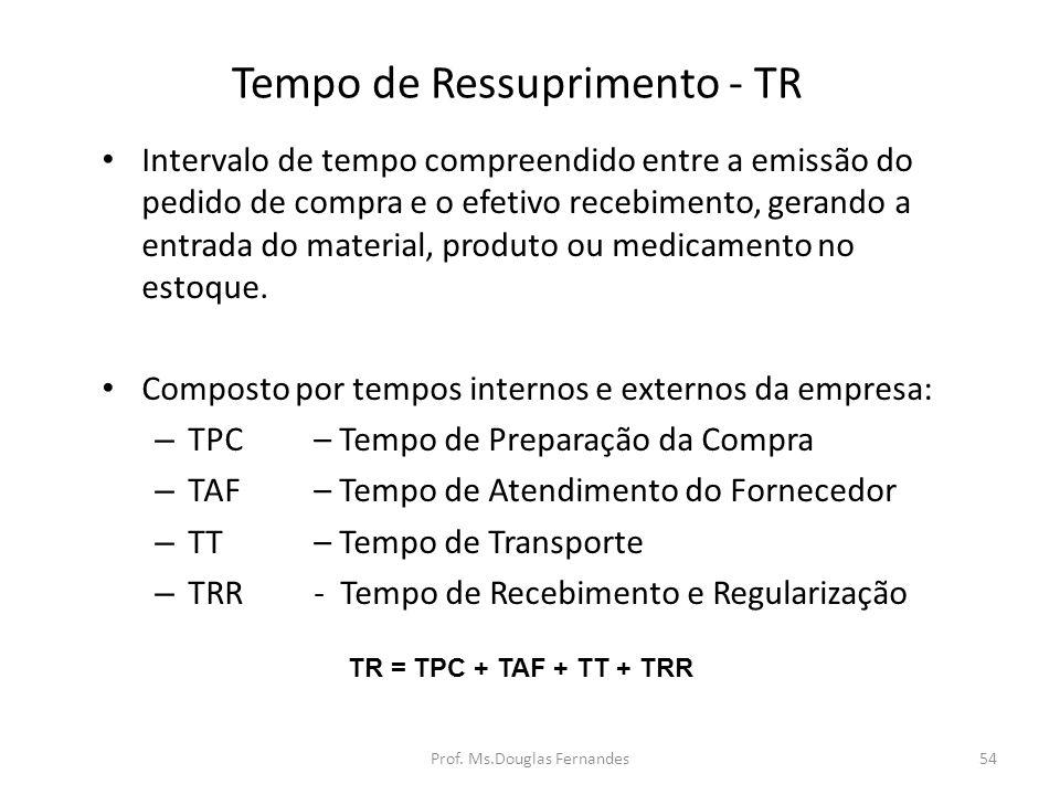 54 Tempo de Ressuprimento - TR Intervalo de tempo compreendido entre a emissão do pedido de compra e o efetivo recebimento, gerando a entrada do material, produto ou medicamento no estoque.