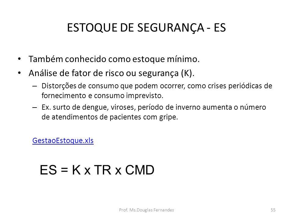 55 ESTOQUE DE SEGURANÇA - ES Também conhecido como estoque mínimo.
