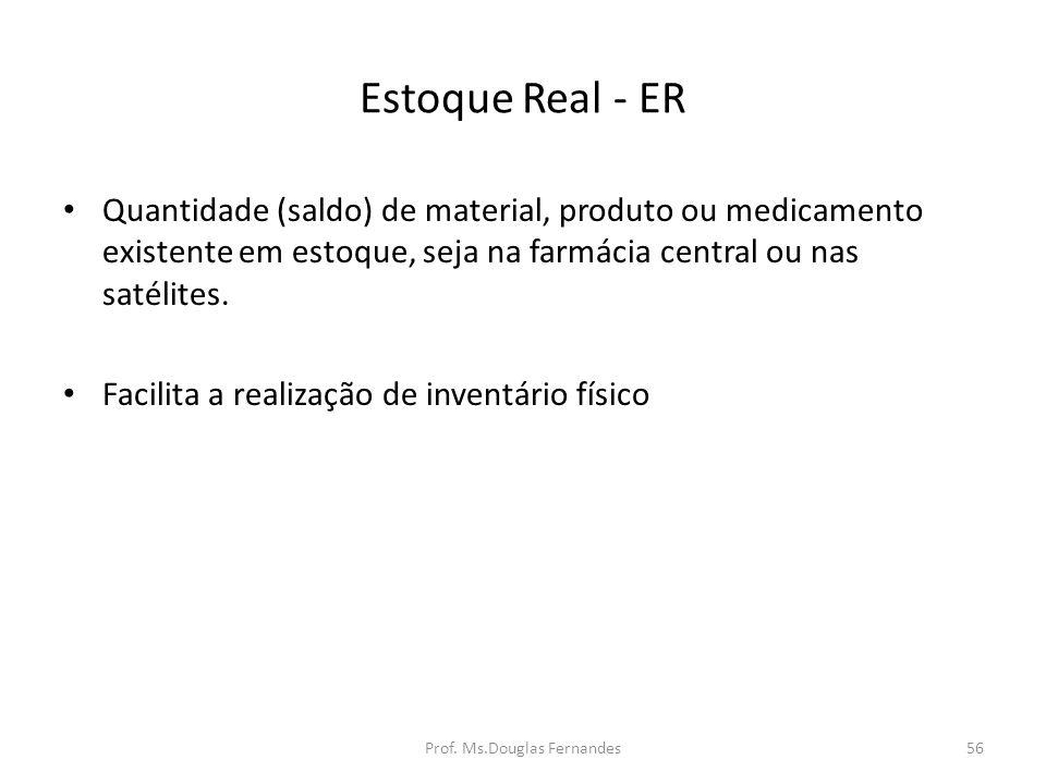 56 Estoque Real - ER Quantidade (saldo) de material, produto ou medicamento existente em estoque, seja na farmácia central ou nas satélites.
